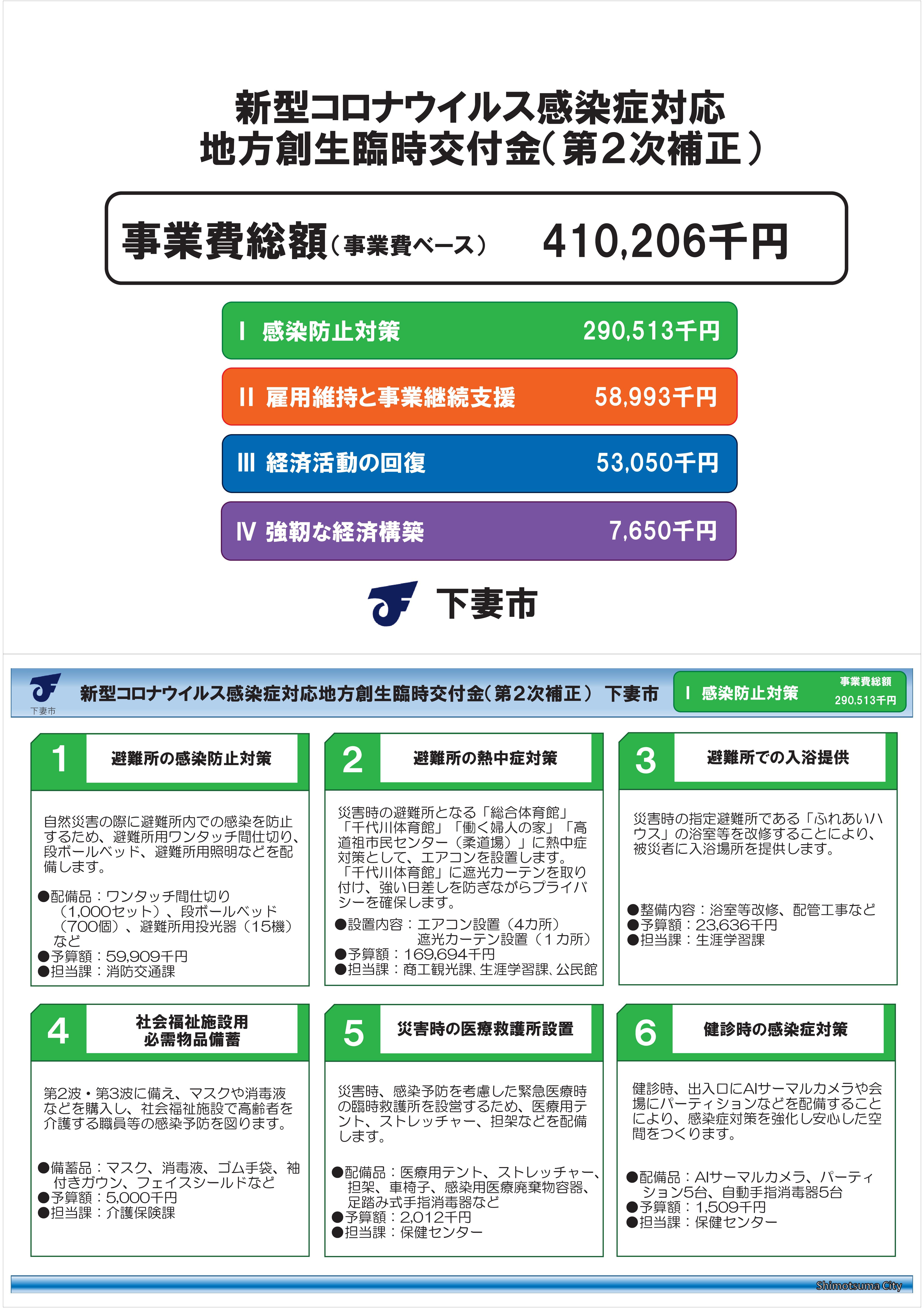 【下妻市】新型コロナウイルス対策施策(9月公表)-1