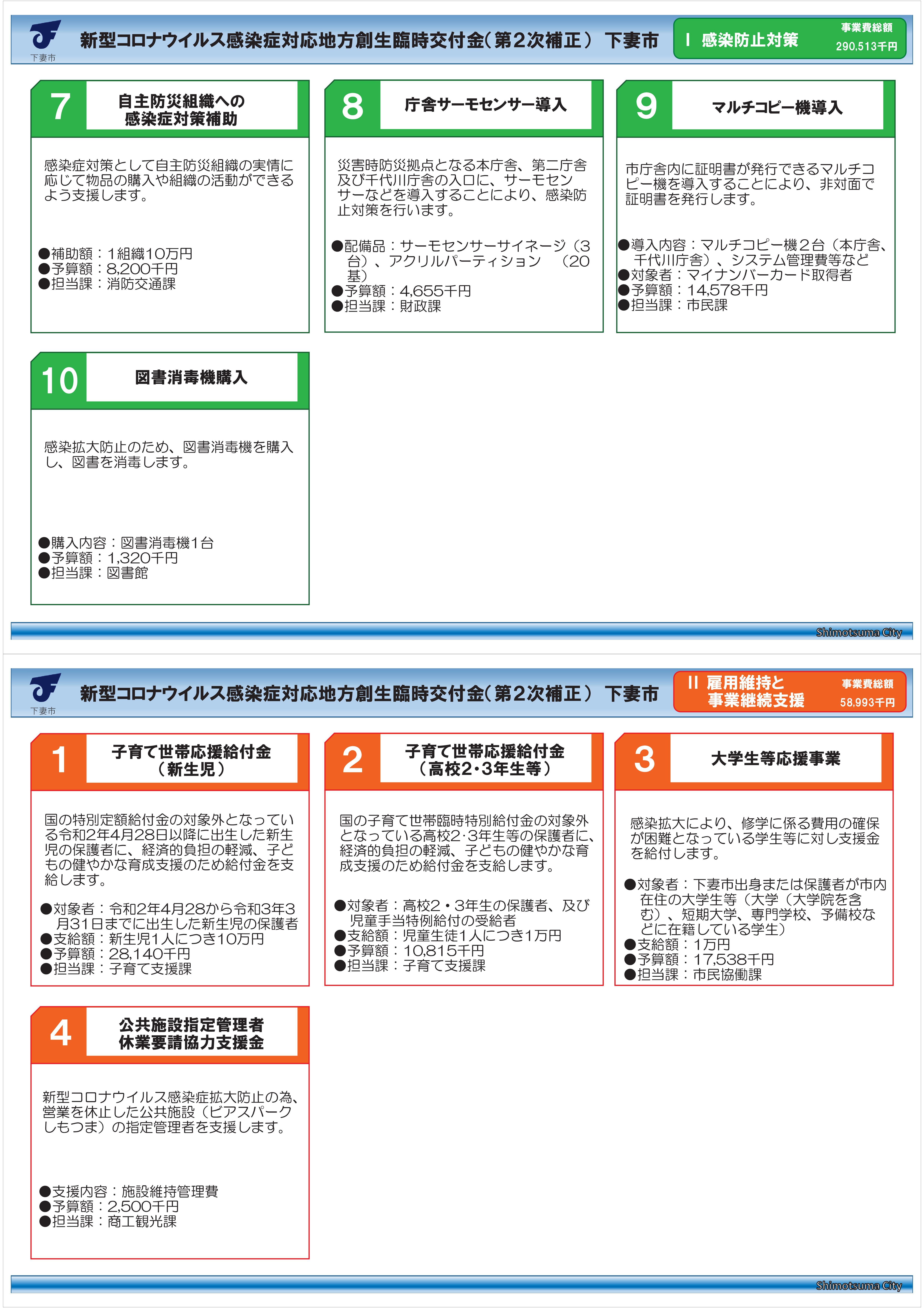 【下妻市】新型コロナウイルス対策施策(9月公表)-2