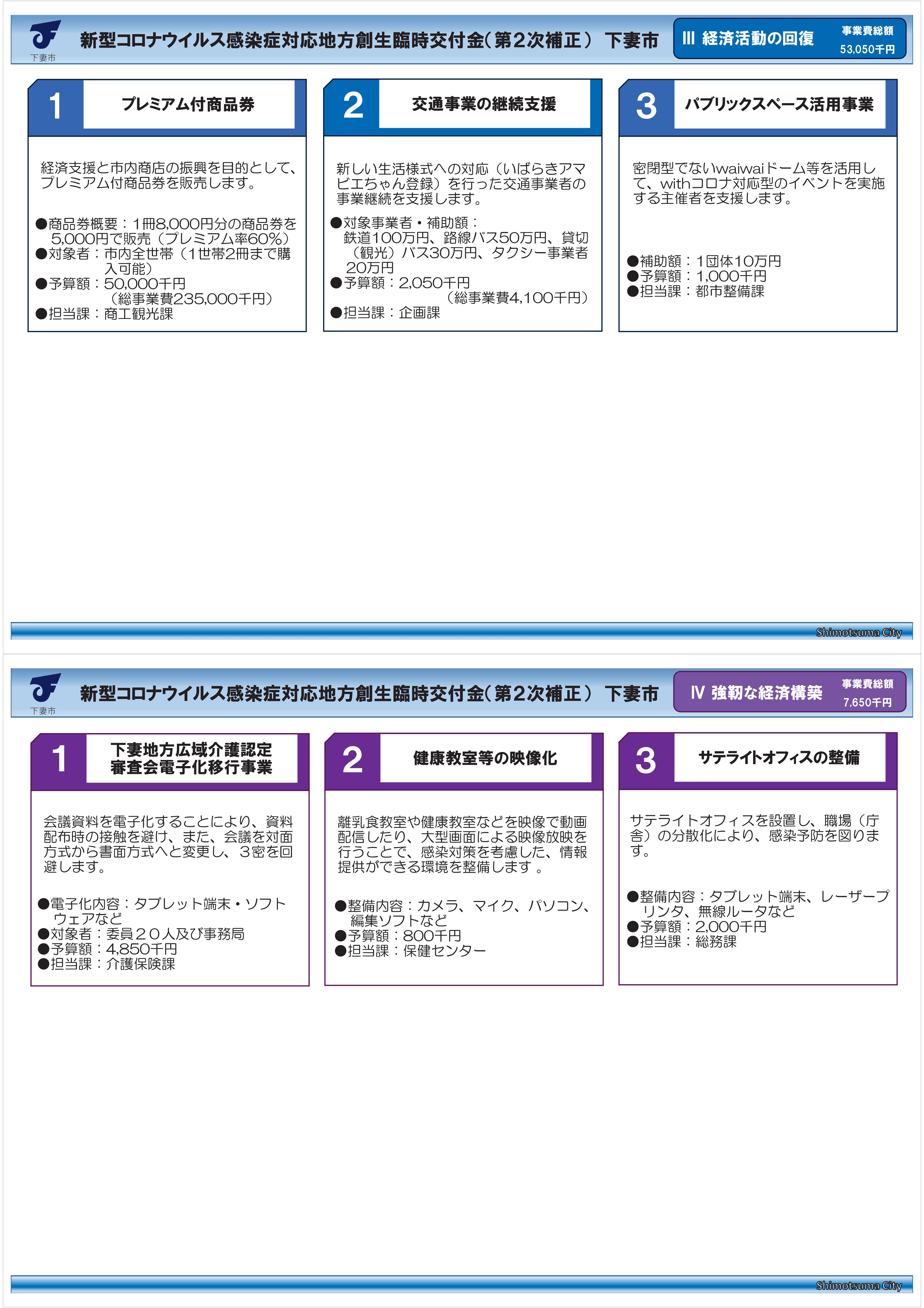 【下妻市】新型コロナウイルス対策施策(9月公表)-3