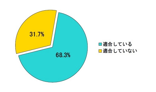 茨城県生活衛生課水質検査